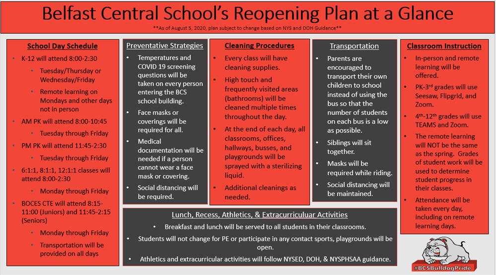 BCS Re-Opening PLan at a Glance